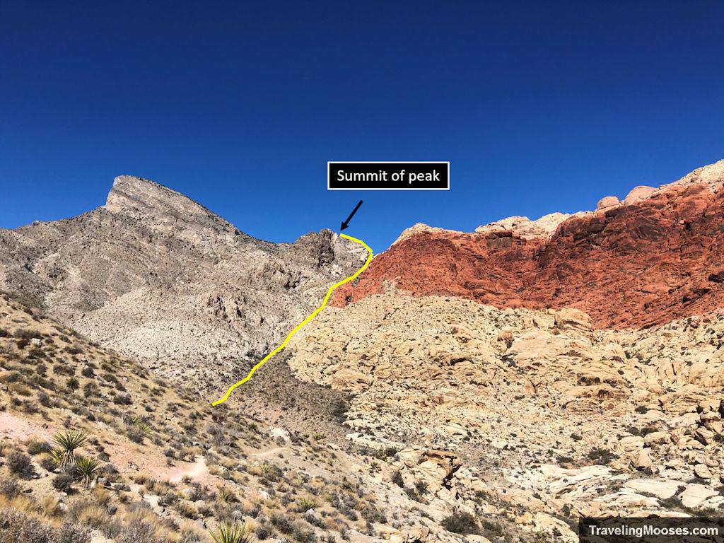 kraft mountain loop