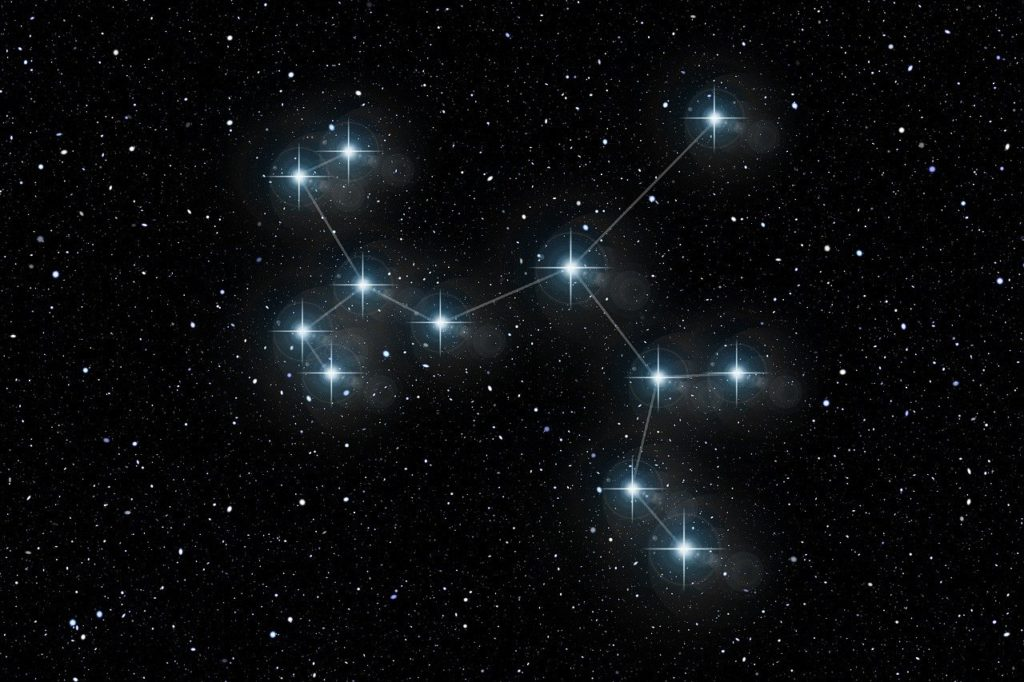 Constellations for navigation